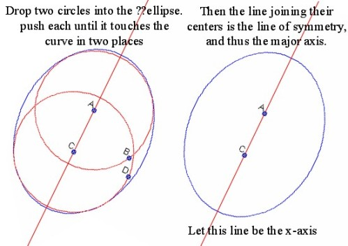 ellipse34