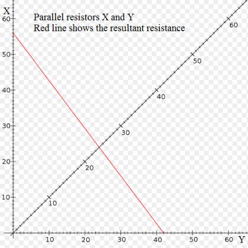 nomogram - resistors